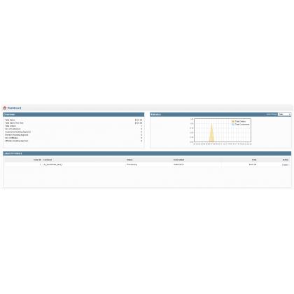 JV_QuickOrder - быстрый заказ товара для Opencart